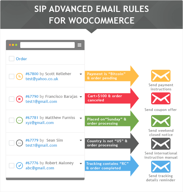 SIP Advanced Email Rules for WooCommerce 1